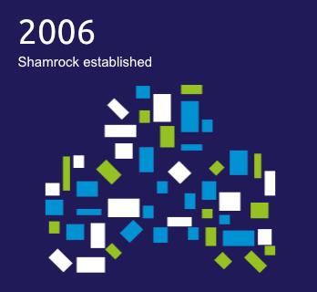 Shamrock Oils timeline 2006