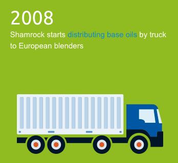 Shamrock Oils timeline 2008
